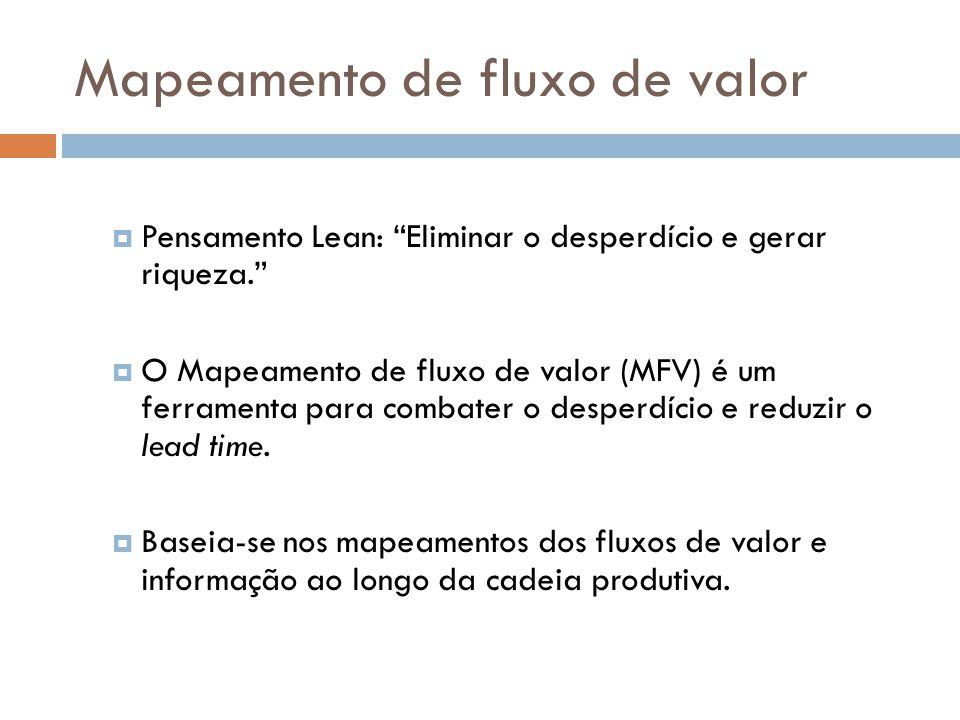 Mapeamento de fluxo de valor  Valor: O cliente define o valor, caso o contrário existe o risco de produzir algo que não é desejável.