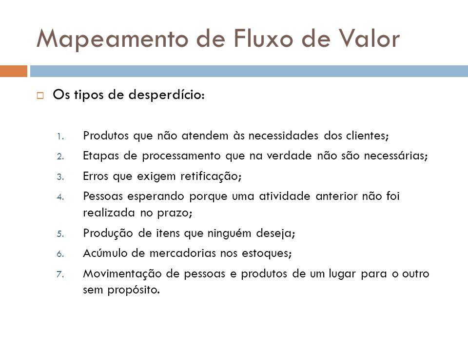 Mapeamento de Fluxo de Valor Características da linha de produção  A mesma linha era utilizada para fabricação de diferentes produtos.