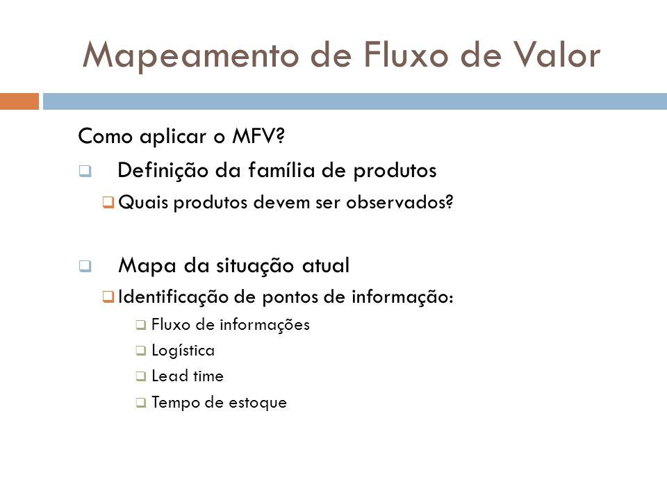 Mapeamento de Fluxo de Valor Itens para mapeamento