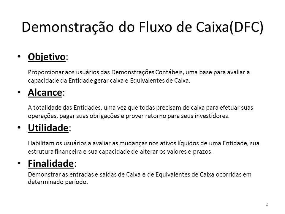 Demonstração do Fluxo de Caixa(DFC) Objetivo: Proporcionar aos usuários das Demonstrações Contábeis, uma base para avaliar a capacidade da Entidade ge
