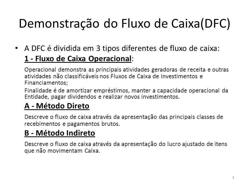 Demonstração do Fluxo de Caixa(DFC) A DFC é dividida em 3 tipos diferentes de fluxo de caixa: 1 - Fluxo de Caixa Operacional: Operacional demonstra as