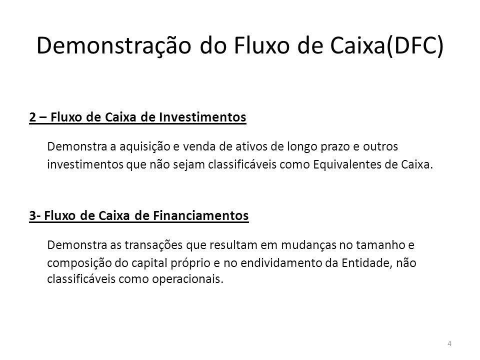Demonstração do Fluxo de Caixa(DFC) 2 – Fluxo de Caixa de Investimentos Demonstra a aquisição e venda de ativos de longo prazo e outros investimentos