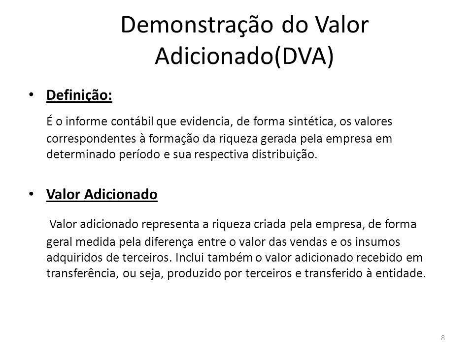 Demonstração do Valor Adicionado(DVA) Definição: É o informe contábil que evidencia, de forma sintética, os valores correspondentes à formação da riqu