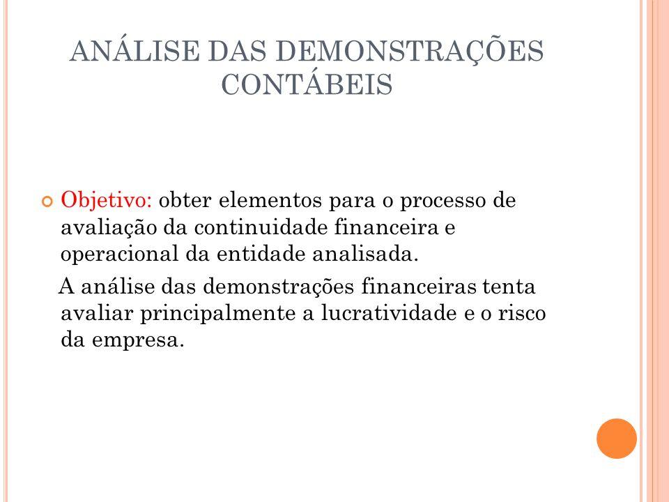 ANÁLISE DAS DEMONSTRAÇÕES CONTÁBEIS Objetivo: obter elementos para o processo de avaliação da continuidade financeira e operacional da entidade analis