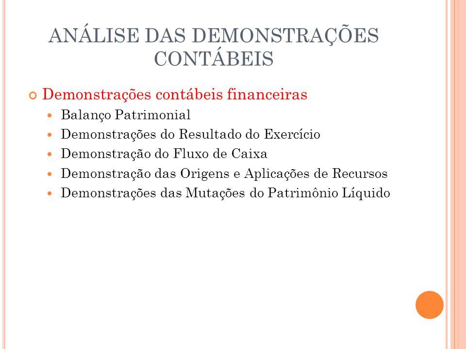 ANÁLISE DAS DEMONSTRAÇÕES CONTÁBEIS Demonstrações contábeis financeiras Balanço Patrimonial Demonstrações do Resultado do Exercício Demonstração do Fl