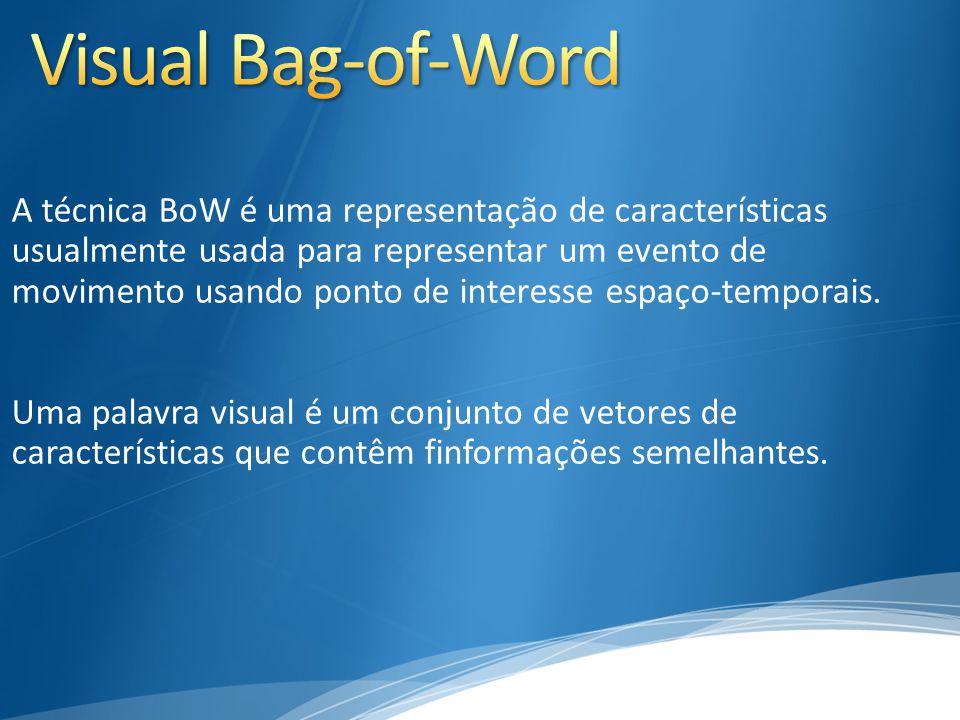 A técnica BoW é uma representação de características usualmente usada para representar um evento de movimento usando ponto de interesse espaço-tempora