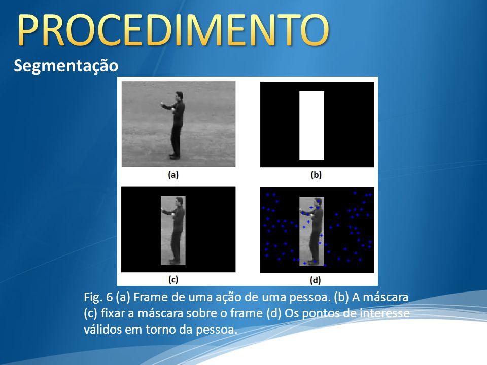 Fig. 6 (a) Frame de uma ação de uma pessoa. (b) A máscara (c) fixar a máscara sobre o frame (d) Os pontos de interesse válidos em torno da pessoa. Seg