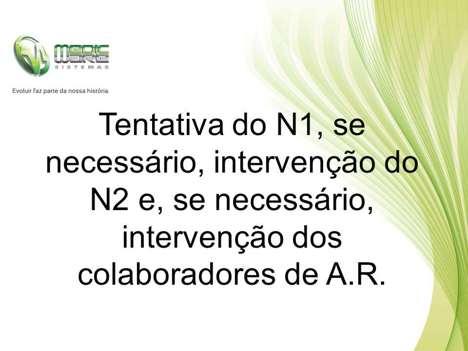 Tentativa do N1, se necessário, intervenção do N2 e, se necessário, intervenção dos colaboradores de A.R.