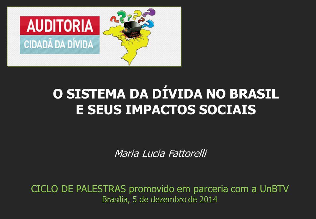 Maria Lucia Fattorelli CICLO DE PALESTRAS promovido em parceria com a UnBTV Brasília, 5 de dezembro de 2014 O SISTEMA DA DÍVIDA NO BRASIL E SEUS IMPACTOS SOCIAIS