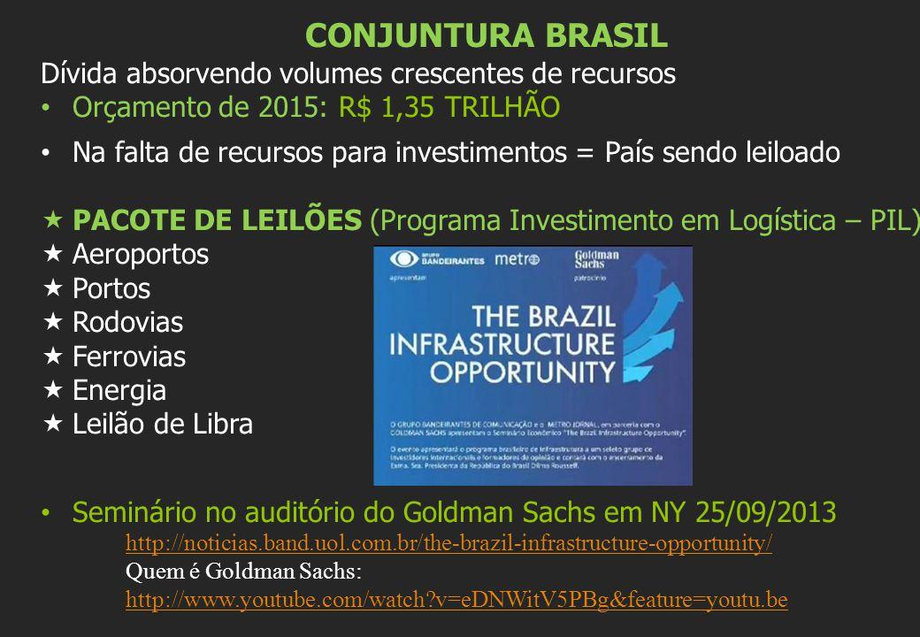 CONJUNTURA BRASIL Dívida absorvendo volumes crescentes de recursos Orçamento de 2015: R$ 1,35 TRILHÃO Na falta de recursos para investimentos = País sendo leiloado  PACOTE DE LEILÕES (Programa Investimento em Logística – PIL)  Aeroportos  Portos  Rodovias  Ferrovias  Energia  Leilão de Libra Seminário no auditório do Goldman Sachs em NY 25/09/2013 http://noticias.band.uol.com.br/the-brazil-infrastructure-opportunity/ Quem é Goldman Sachs: http://www.youtube.com/watch v=eDNWitV5PBg&feature=youtu.be
