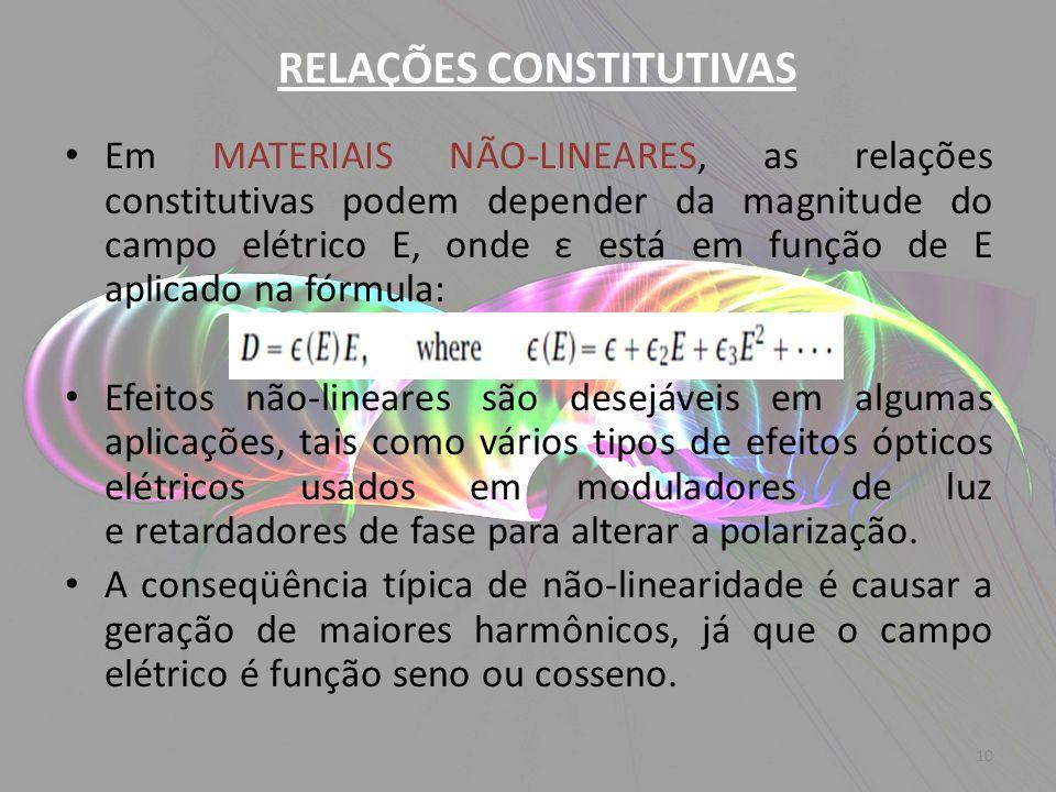 RELAÇÕES CONSTITUTIVAS Em MATERIAIS NÃO-LINEARES, as relações constitutivas podem depender da magnitude do campo elétrico E, onde ε está em função de