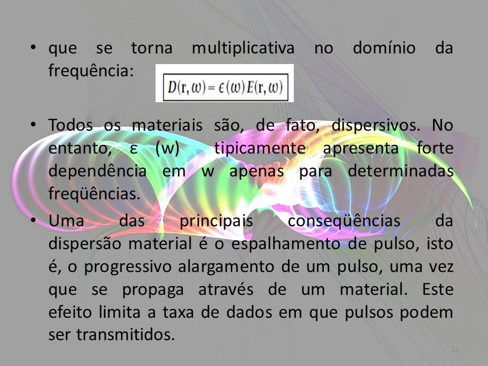 que se torna multiplicativa no domínio da frequência: Todos os materiais são, de fato, dispersivos. No entanto, ε (w) tipicamente apresenta forte depe