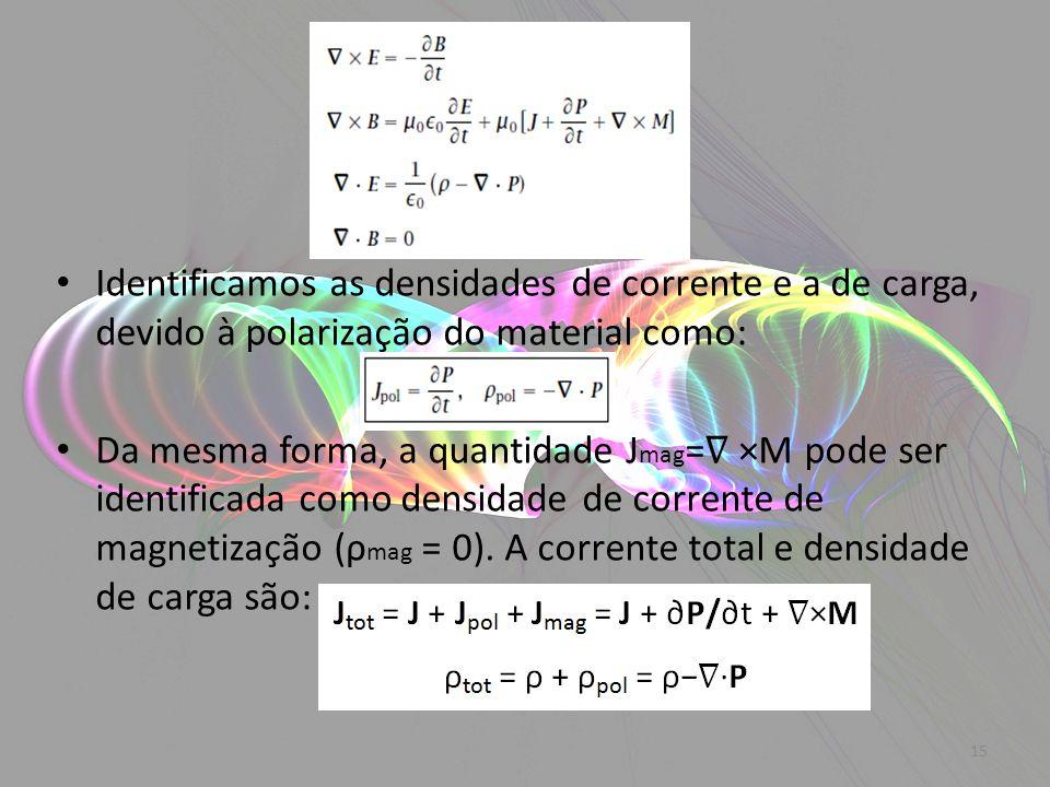 Identificamos as densidades de corrente e a de carga, devido à polarização do material como: Da mesma forma, a quantidade J mag = ∇ ×M pode ser identi