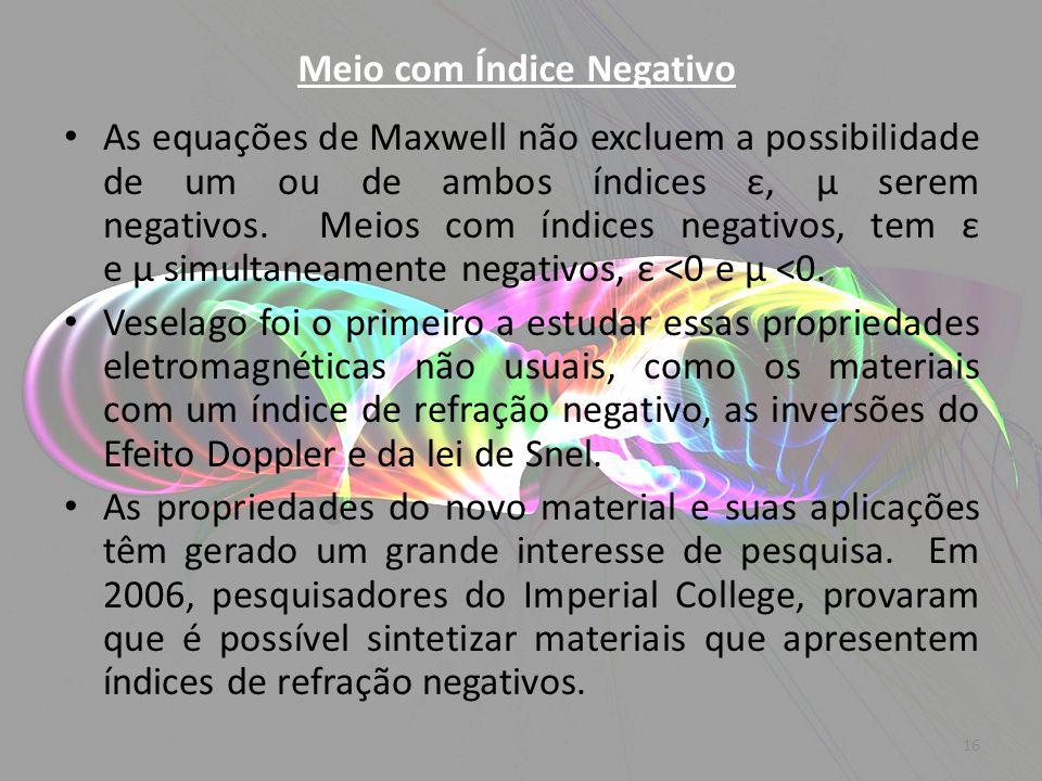 16 As equações de Maxwell não excluem a possibilidade de um ou de ambos índices ε, μ serem negativos. Meios com índices negativos, tem ε e μ simultane