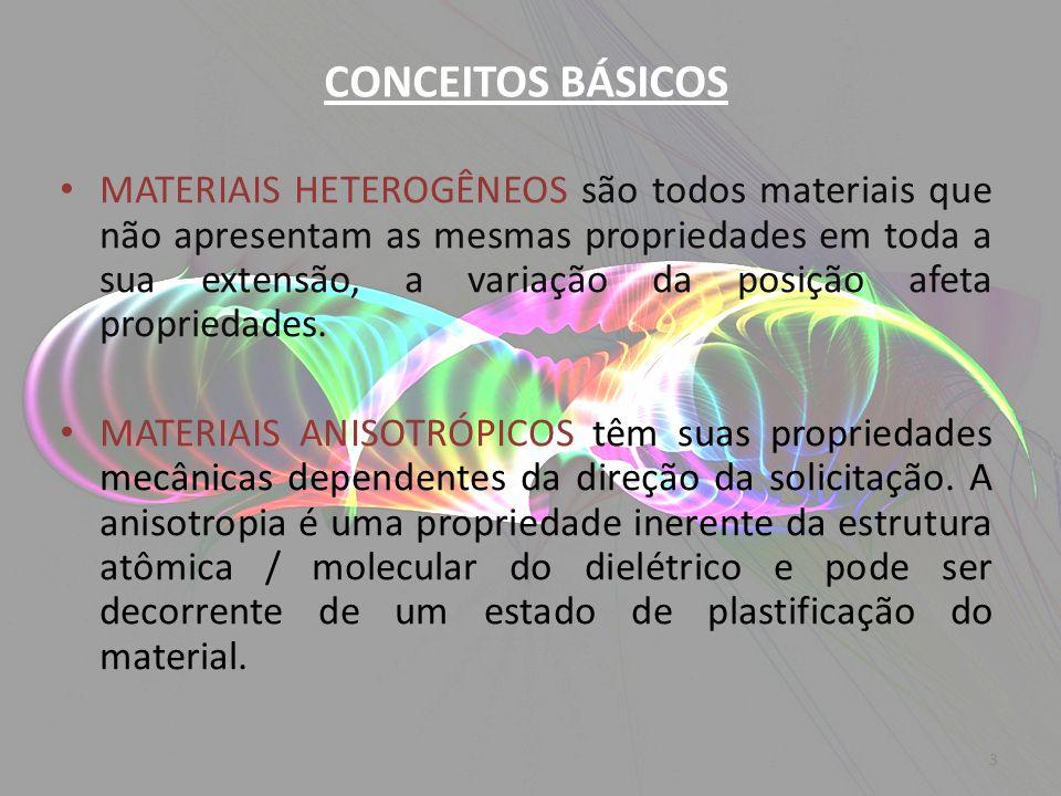 MATERIAIS NÃO-LINEARES possuem parâmetros dependentes do estado atual de tensão ou deformação.