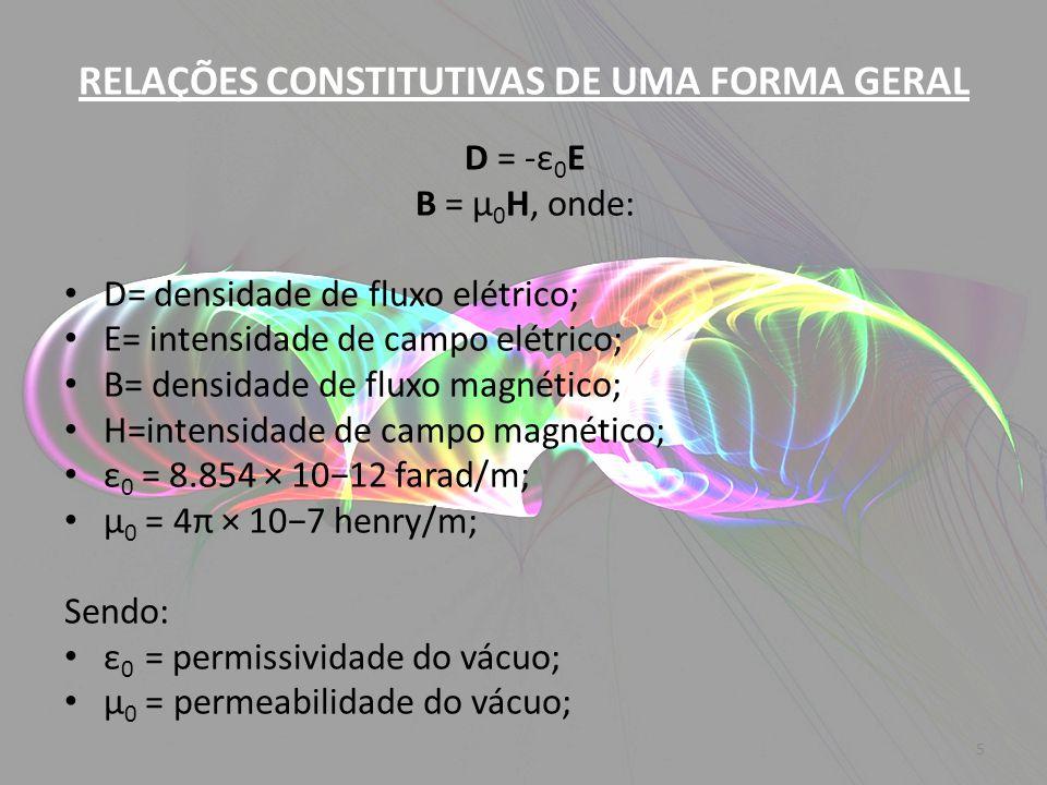RELAÇÕES CONSTITUTIVAS DE UMA FORMA GERAL D = -ε 0 E B = μ 0 H, onde: D= densidade de fluxo elétrico; E= intensidade de campo elétrico; B= densidade d