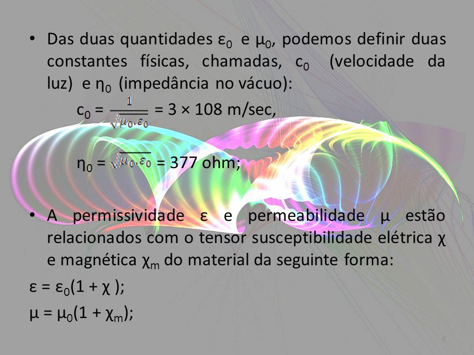 Das duas quantidades ε 0 e μ 0, podemos definir duas constantes físicas, chamadas, c 0 (velocidade da luz) e η 0 (impedância no vácuo): c 0 = = 3 × 10
