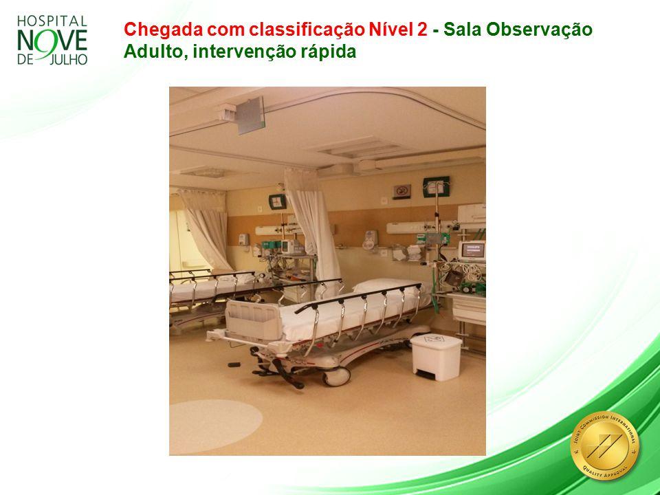 Chegada com classificação Nível 2 - Sala Observação Adulto, intervenção rápida