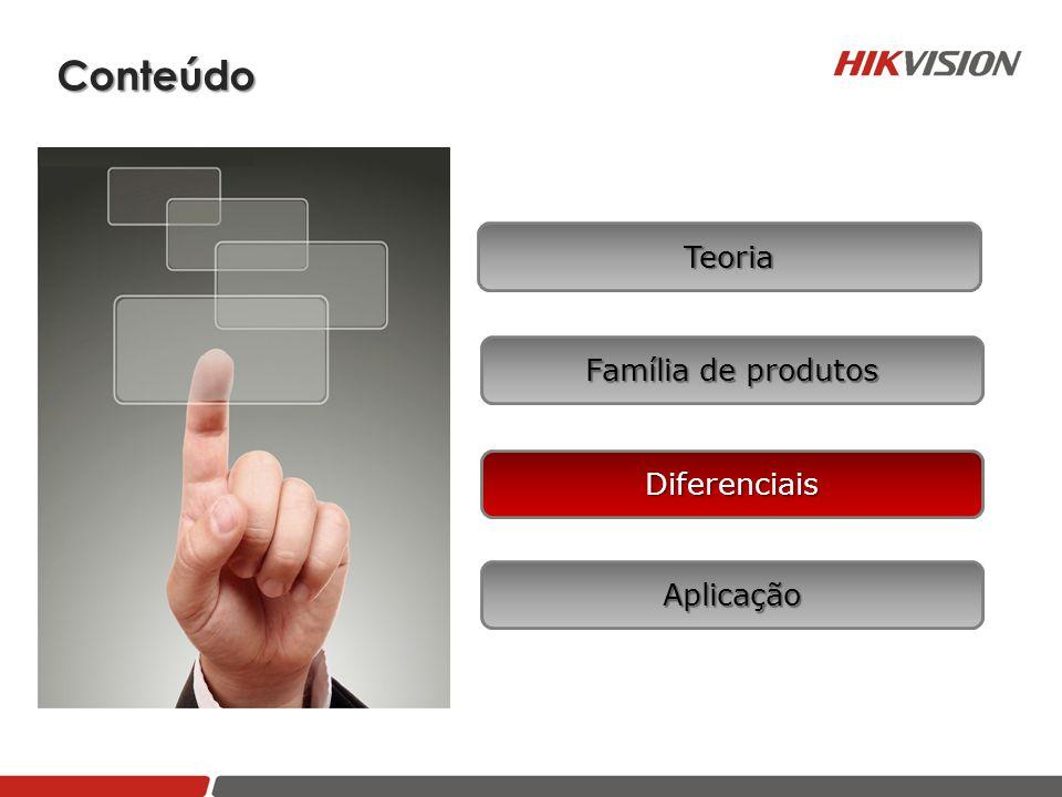 1 Conteúdo Diferenciais Família de produtos Aplicação Teoria