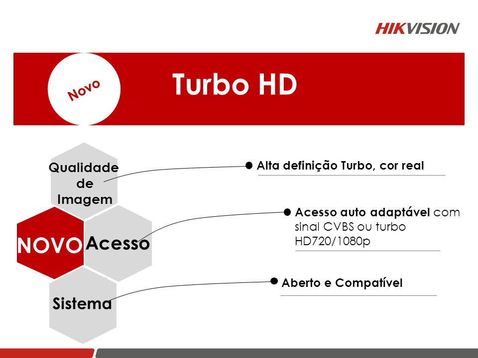 Turbo HD Novo NOVO 地址 设置 Qualidade de Imagem Acesso Sistema Alta definição Turbo, cor real Acesso auto adaptável com sinal CVBS ou turbo HD720/1080p A