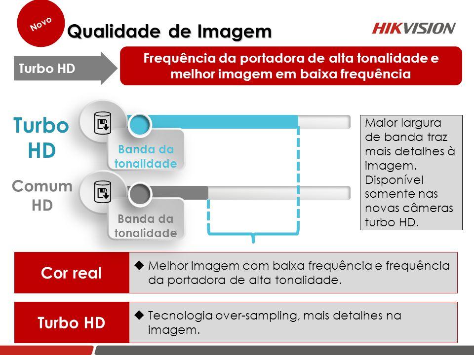 Qualidade de Imagem Qualidade de Imagem  Tecnologia over-sampling, mais detalhes na imagem. Turbo HD  Melhor imagem com baixa frequência e frequênci