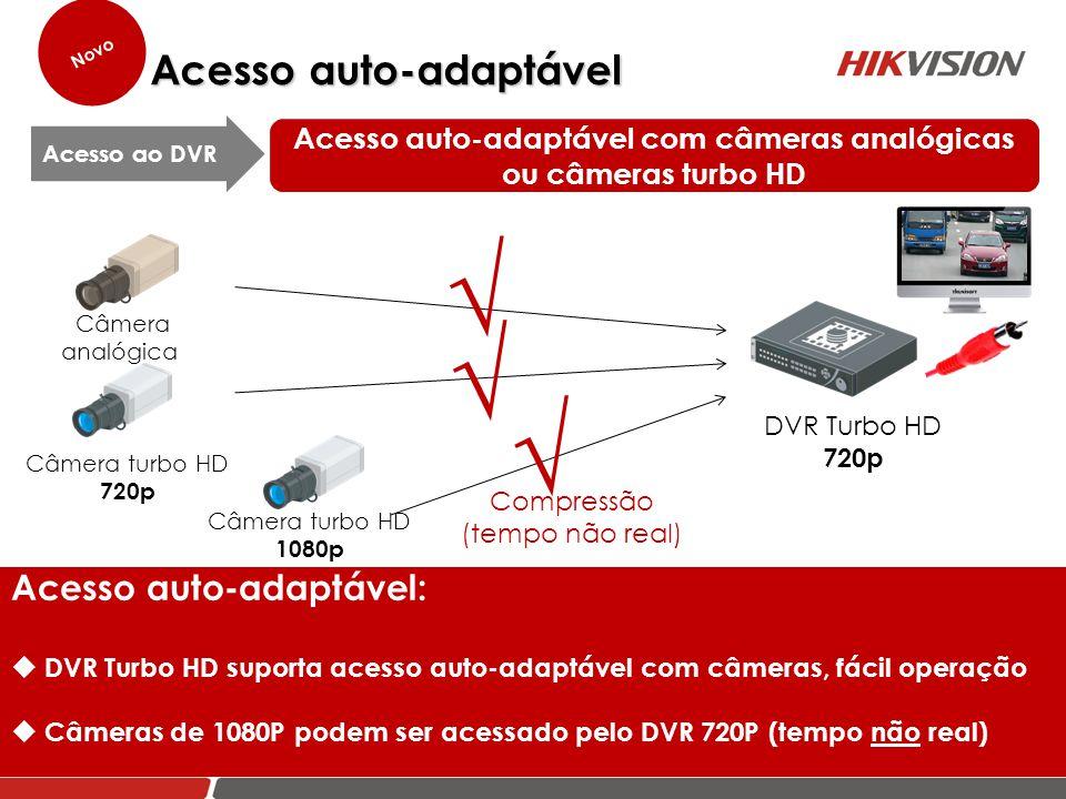 Acesso auto-adaptável Acesso auto-adaptável Acesso auto-adaptável:  DVR Turbo HD suporta acesso auto-adaptável com câmeras, fácil operação  Câmeras