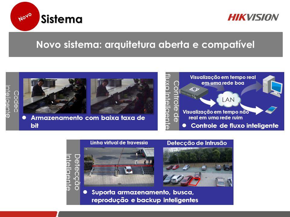 Codec Inteligent e Armazenamento com baixa taxa de bit Smart HDTVI Suporta armazenamento, busca, reprodução e backup inteligentes Linha virtual de tra