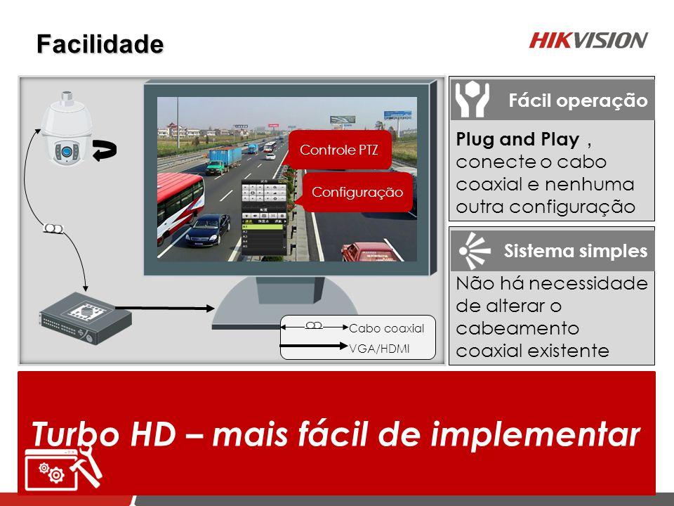 Facilidade Turbo HD – mais fácil de implementar Plug and Play , conecte o cabo coaxial e nenhuma outra configuração Fácil operação VGA/HDMI Cabo coaxi