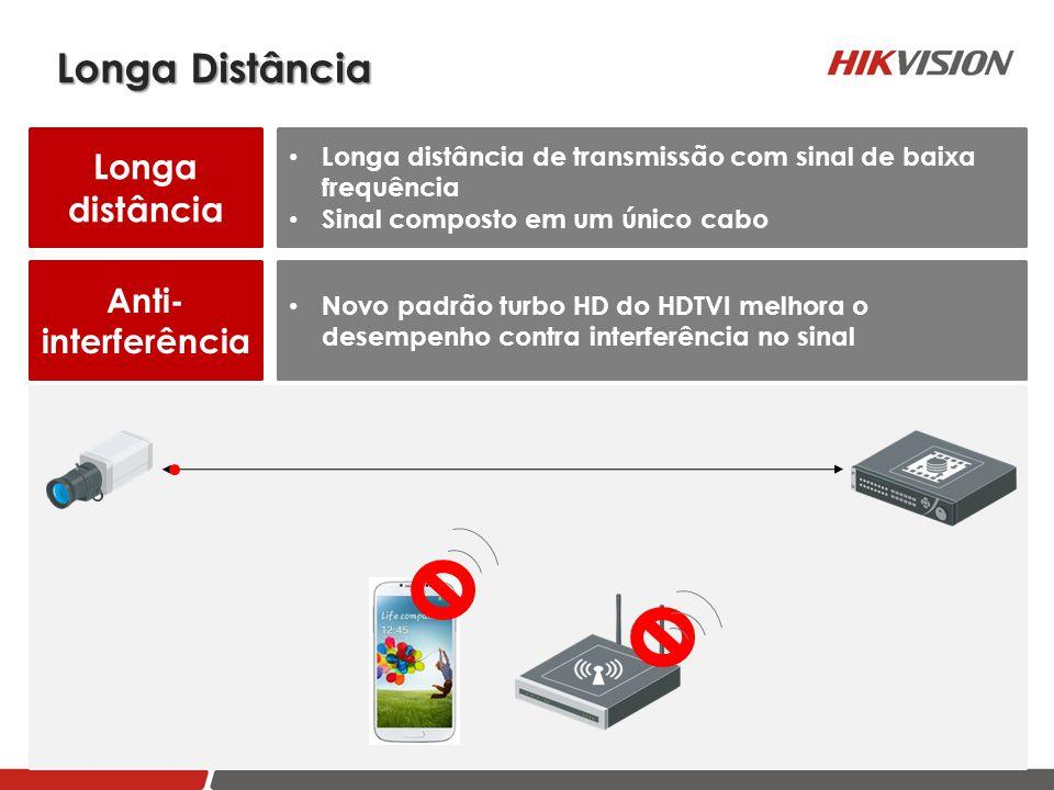 Longa Distância Longa distância Anti- interferência Longa distância de transmissão com sinal de baixa frequência Sinal composto em um único cabo Novo