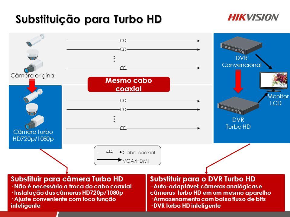 VGA/HDMI Cabo coaxial … Câmera original DVR Monitor Substituir para câmera Turbo HD · Não é necessário a troca do cabo coaxial · Instalação das câmera