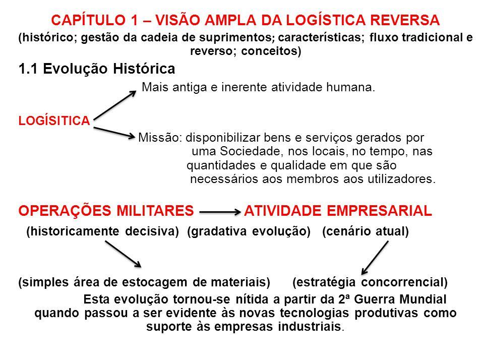 CAPÍTULO 1 – VISÃO AMPLA DA LOGÍSTICA REVERSA (histórico; gestão da cadeia de suprimentos ; características; fluxo tradicional e reverso; conceitos) 1