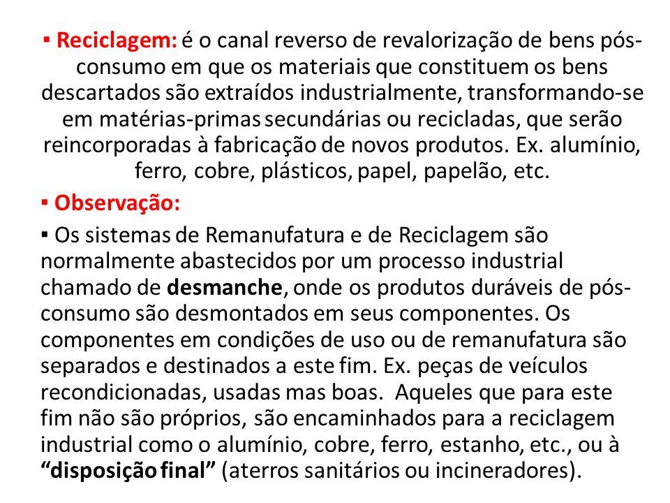 ▪ Reciclagem: é o canal reverso de revalorização de bens pós- consumo em que os materiais que constituem os bens descartados são extraídos industrialmente, transformando-se em matérias-primas secundárias ou recicladas, que serão reincorporadas à fabricação de novos produtos.
