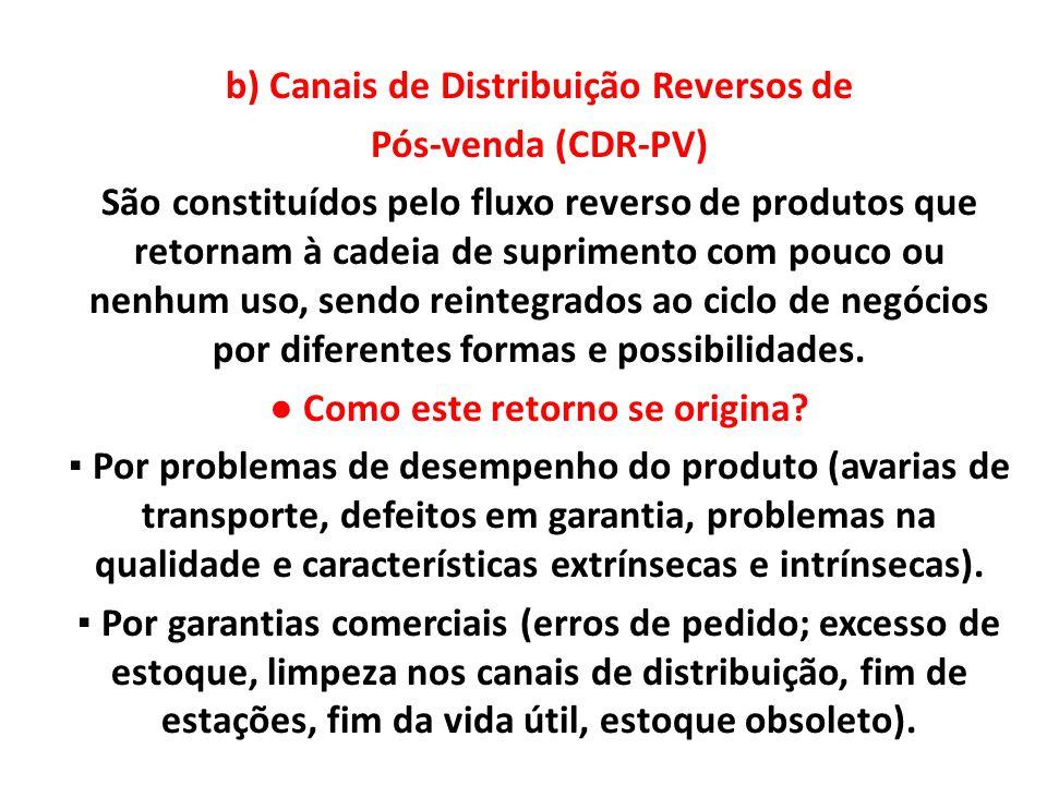 b) Canais de Distribuição Reversos de Pós-venda (CDR-PV) São constituídos pelo fluxo reverso de produtos que retornam à cadeia de suprimento com pouco ou nenhum uso, sendo reintegrados ao ciclo de negócios por diferentes formas e possibilidades.