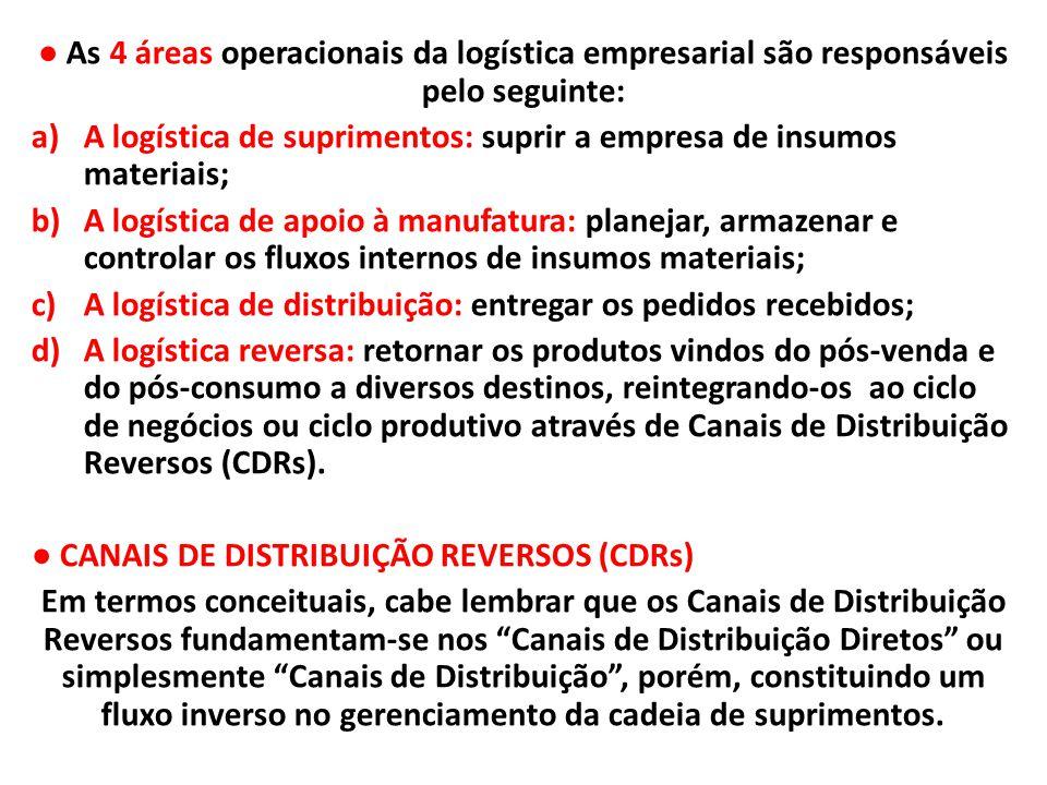 ● As 4 áreas operacionais da logística empresarial são responsáveis pelo seguinte: a)A logística de suprimentos: suprir a empresa de insumos materiais