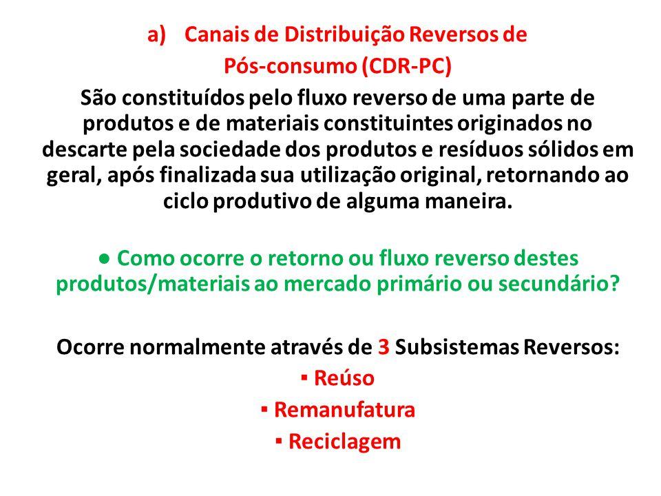 a)Canais de Distribuição Reversos de Pós-consumo (CDR-PC) São constituídos pelo fluxo reverso de uma parte de produtos e de materiais constituintes originados no descarte pela sociedade dos produtos e resíduos sólidos em geral, após finalizada sua utilização original, retornando ao ciclo produtivo de alguma maneira.