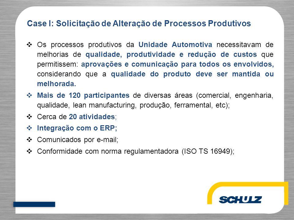  Os processos produtivos da Unidade Automotiva necessitavam de melhorias de qualidade, produtividade e redução de custos que permitissem: aprovações