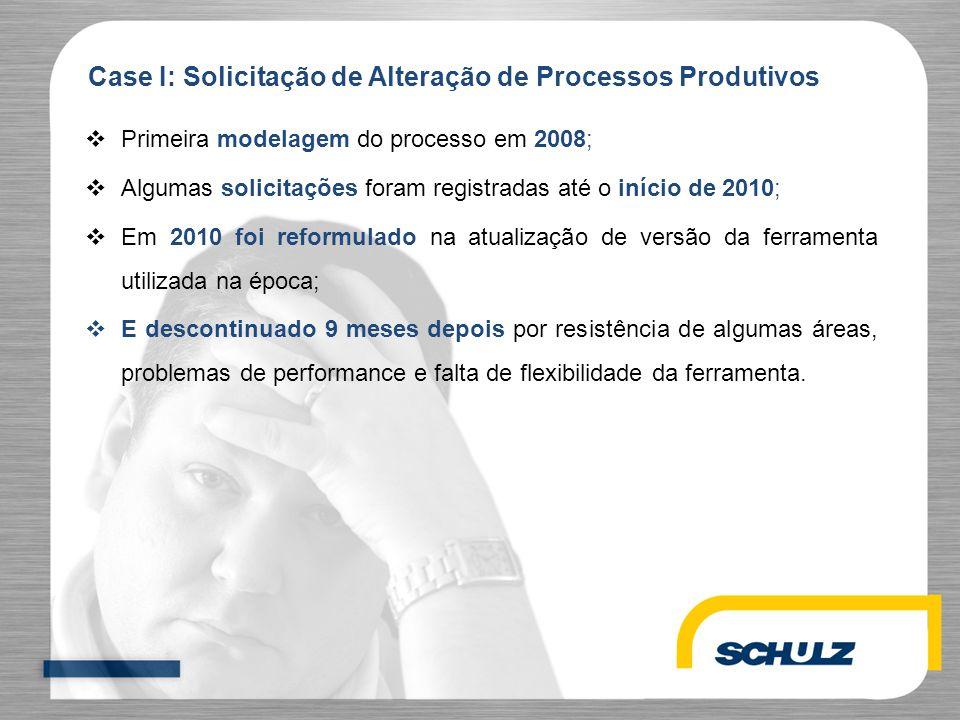  Primeira modelagem do processo em 2008;  Algumas solicitações foram registradas até o início de 2010;  Em 2010 foi reformulado na atualização de v