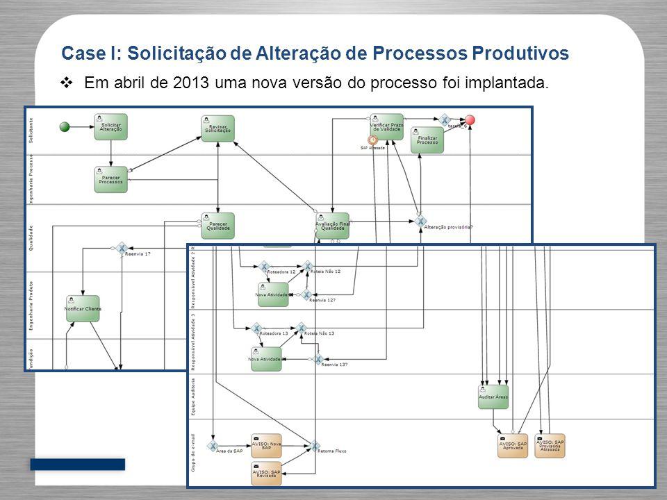  Em abril de 2013 uma nova versão do processo foi implantada. Case I: Solicitação de Alteração de Processos Produtivos