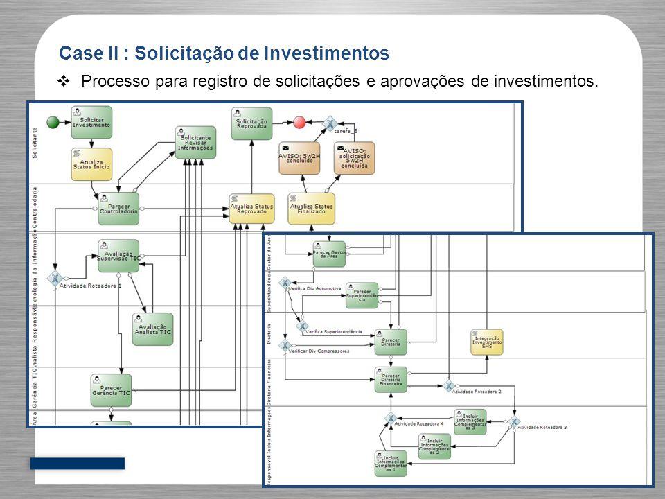  Processo para registro de solicitações e aprovações de investimentos. Case II : Solicitação de Investimentos