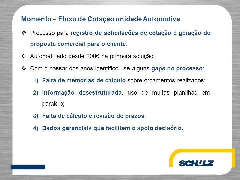 Momento – Fluxo de Cotação unidade Automotiva  Processo para registro de solicitações de cotação e geração de proposta comercial para o cliente.  Au