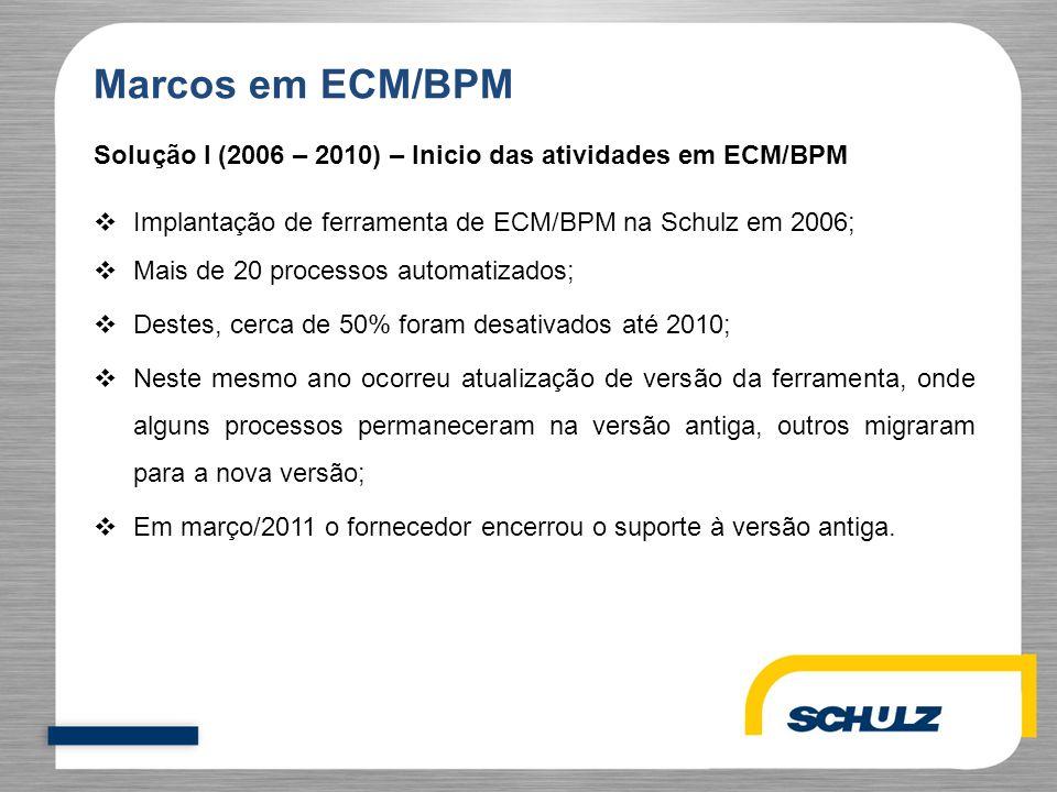 Marcos em ECM/BPM Solução I (2006 – 2010) – Inicio das atividades em ECM/BPM  Implantação de ferramenta de ECM/BPM na Schulz em 2006;  Mais de 20 pr