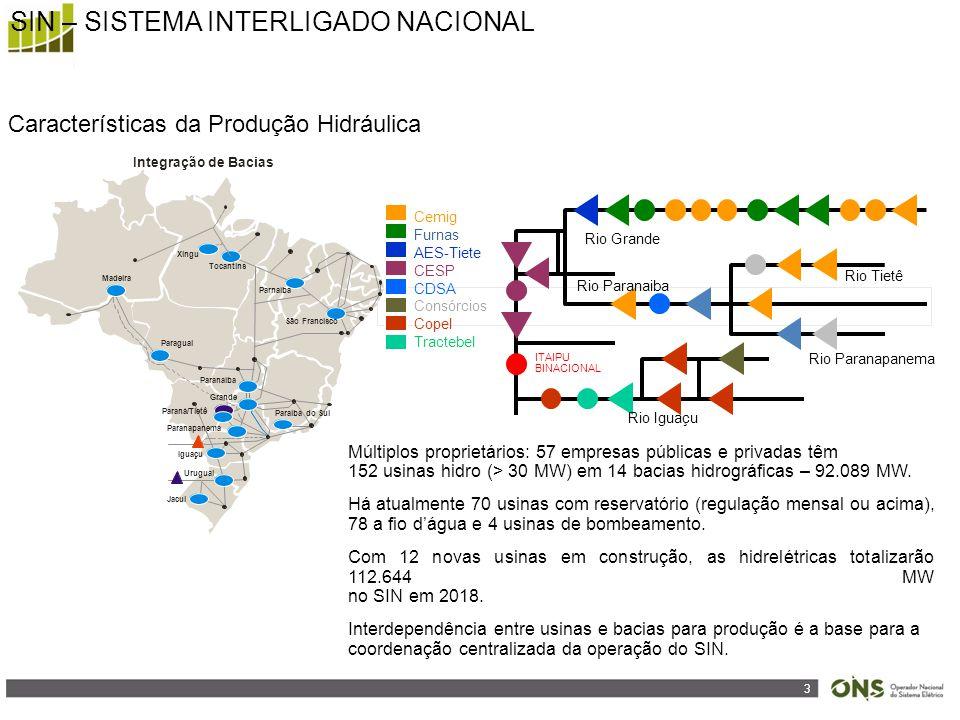 3 Características da Produção Hidráulica Múltiplos proprietários: 57 empresas públicas e privadas têm 152 usinas hidro (> 30 MW) em 14 bacias hidrográficas – 92.089 MW.