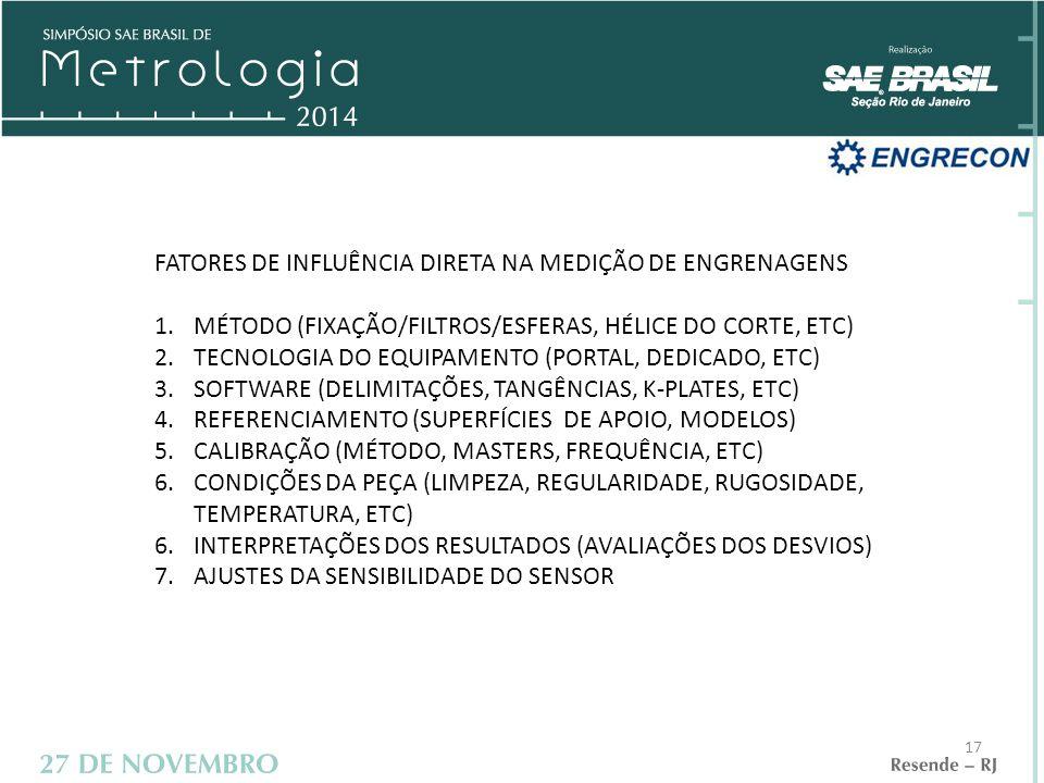 FATORES DE INFLUÊNCIA DIRETA NA MEDIÇÃO DE ENGRENAGENS 1.MÉTODO (FIXAÇÃO/FILTROS/ESFERAS, HÉLICE DO CORTE, ETC) 2.TECNOLOGIA DO EQUIPAMENTO (PORTAL, DEDICADO, ETC) 3.SOFTWARE (DELIMITAÇÕES, TANGÊNCIAS, K-PLATES, ETC) 4.REFERENCIAMENTO (SUPERFÍCIES DE APOIO, MODELOS) 5.CALIBRAÇÃO (MÉTODO, MASTERS, FREQUÊNCIA, ETC) 6.CONDIÇÕES DA PEÇA (LIMPEZA, REGULARIDADE, RUGOSIDADE, TEMPERATURA, ETC) 6.INTERPRETAÇÕES DOS RESULTADOS (AVALIAÇÕES DOS DESVIOS) 7.AJUSTES DA SENSIBILIDADE DO SENSOR 17