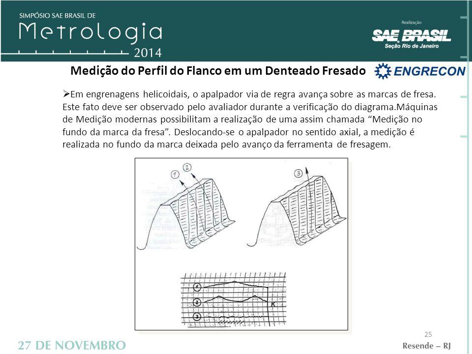 25 Medição do Perfil do Flanco em um Denteado Fresado  Em engrenagens helicoidais, o apalpador via de regra avança sobre as marcas de fresa.