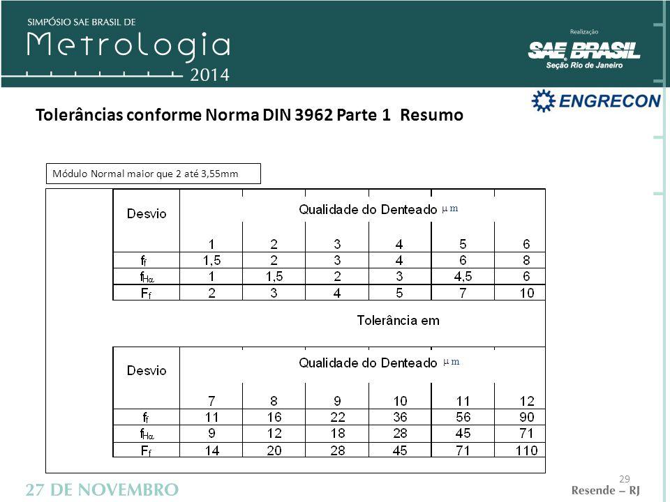 Tolerâncias conforme Norma DIN 3962 Parte 1 Resumo Módulo Normal maior que 2 até 3,55mm  m  m 29