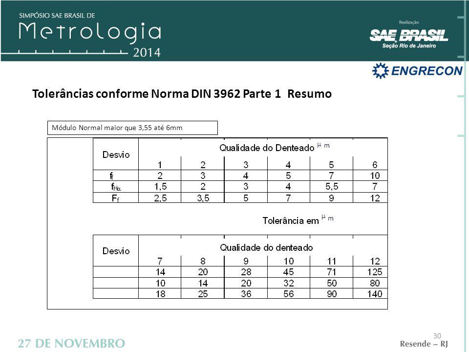 Tolerâncias conforme Norma DIN 3962 Parte 1 Resumo Módulo Normal maior que 3,55 até 6mm m   m 30