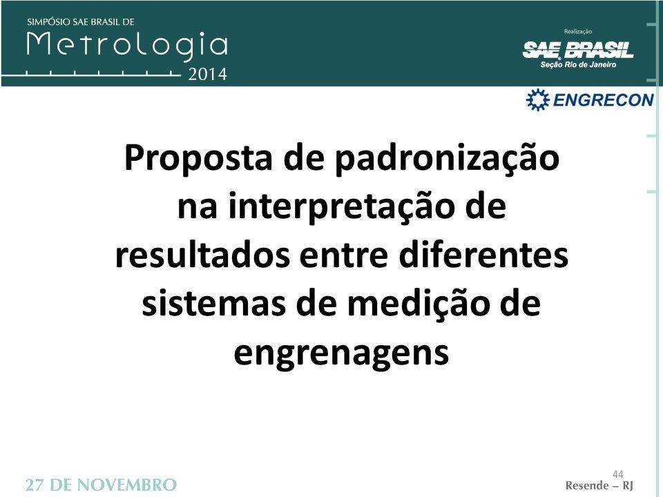 Proposta de padronização na interpretação de resultados entre diferentes sistemas de medição de engrenagens 44
