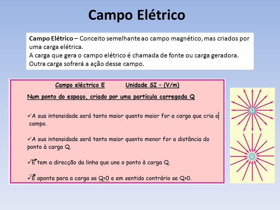 Campo Elétrico Campo Elétrico – Conceito semelhante ao campo magnético, mas criados por uma carga elétrica. A carga que gera o campo elétrico é chamad