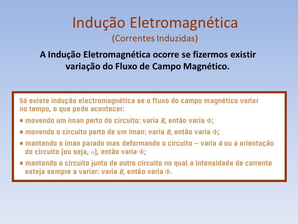Indução Eletromagnética (Correntes Induzidas) A Indução Eletromagnética ocorre se fizermos existir variação do Fluxo de Campo Magnético.