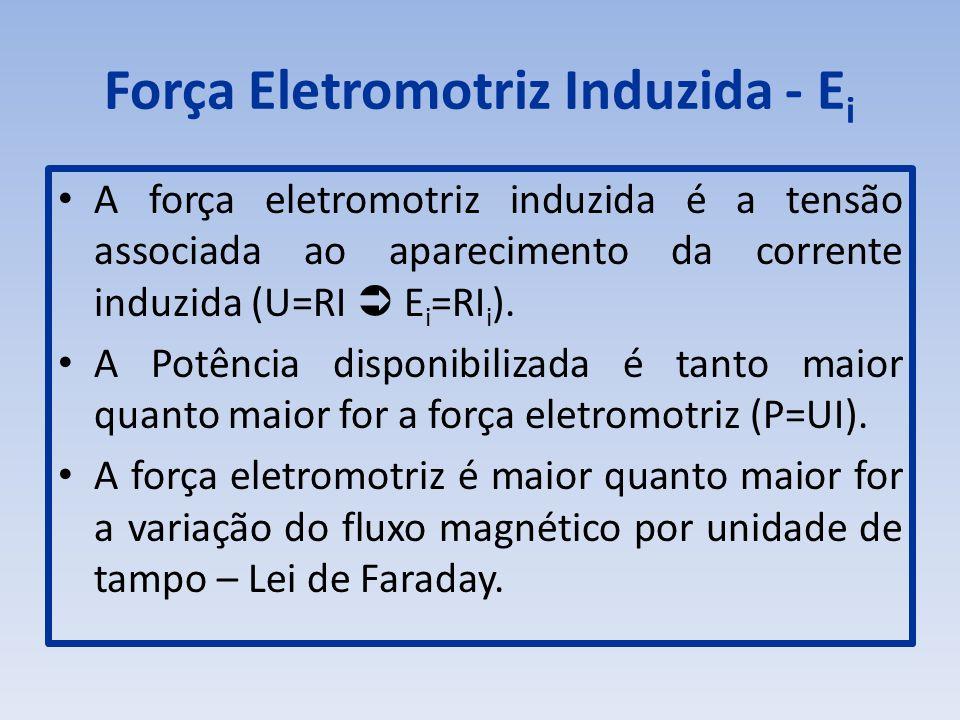 Força Eletromotriz Induzida - E i A força eletromotriz induzida é a tensão associada ao aparecimento da corrente induzida (U=RI  E i =RI i ). A Potên